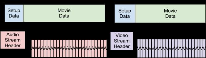 WebM VOD Baseline format - wiki