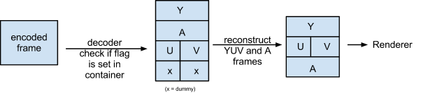 Alpha Channel - wiki